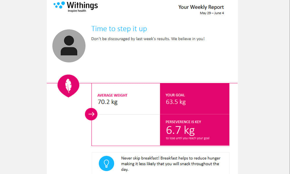 withings_nokia Body Cardio体重計