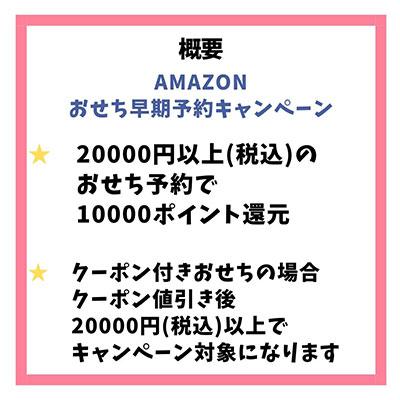 Amazon おせち